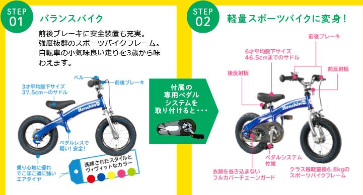 軽量スポーツバイクに変身!